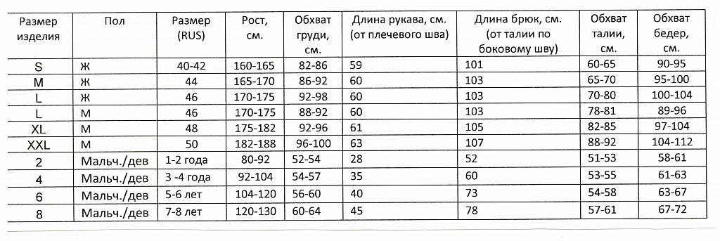 Китайские размеры одежды для детей на русские таблица алиэкспресс на русском